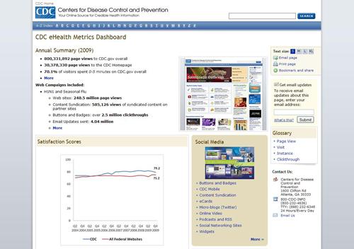 CDCdashboard