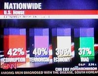 Exit_polls_2